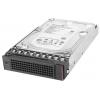 Жесткий диск HDD Lenovo 00WC008 8 Tb, 7200 rpm, SAS, купить за 59 680руб.