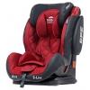 Автокресло Rant Ultra SPS BH12310 1-2-3 (9-36кг) красное, купить за 9 790руб.