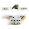 Кабель переходник Cablexpert CC-PSU-81, доп.питание видеокарты (2 x Molex 4 pin — PCI-E 8 pin), купить за 355руб.