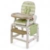 Стульчик для кормления Happy Baby Oliver V2, зелёный, купить за 6 300руб.
