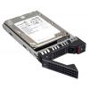 Жесткий диск Lenovo 6 TB 7,200 rpm 12 Gb SAS, купить за 48 840руб.