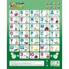 Товар для детей электронный плакат Знаток PL-08-NEWru (Говорящая азбука), купить за 795руб.