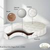 Матрас для детской кроватки Babysleep Nido Magia Form Cotton (круглый), купить за 2 315руб.