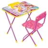 Товар для детей Nika набор мебели Winx 2 Азбука, купить за 1 725руб.