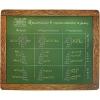 """Коврик для мышки CBR CMP 027 """"English"""", учебный, Английский язык, CMP 027, купить за 255руб."""