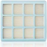 фильтр для пылесоса Philips FC8070/01
