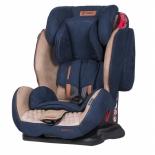 автокресло детское Coletto Sportivo 1/2/3 (9-36 кг), синее