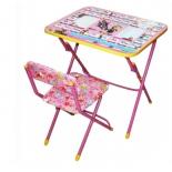 комплект детской мебели Nika стол + стул Маша и медведь КУ1/3 (СУ 1-13)