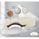 матрас для детской кроватки Nuovita Nido Magia Form Linen (овальный)