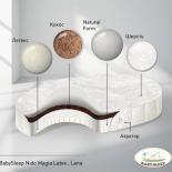 матрас для детской кроватки Nuovita Nido Magia  Latex Lana 125*75 овальный