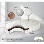 матрас для детской кроватки Babysleep Nido Magia Form Cotton (23909)
