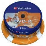 Оптический диск Verbatim DVD+R 4.7 Gb, 16x, Cake Box (25шт)
