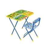 товар для детей Набор мебели Nika Хочу все знать h580