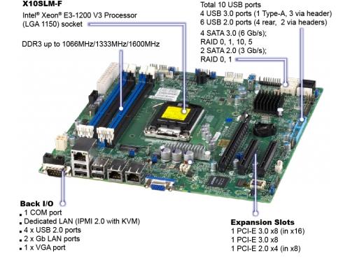 Сервер Supermicro 1U SYS-5018D-MTRF, вид 2