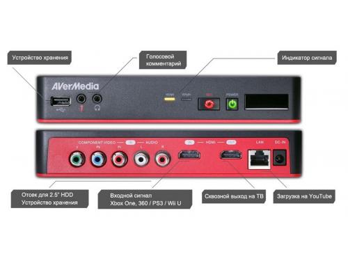 Tv-тюнер Устройство видеозахвата AverTV Game Capture HD II, вид 3