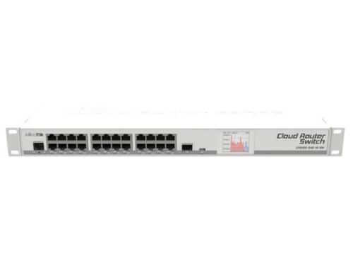Роутер WiFi MikroTik CRS125-24G-1S-RM, вид 1