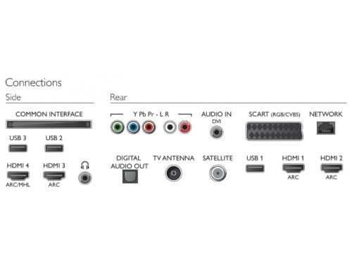 телевизор Philips 49PUS6401, серебристый, вид 3