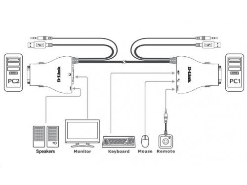 KVM-переключатель D-Link KVM-221 (на 2 ПК, USB), вид 3