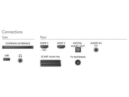телевизор Philips 32PHT4201, черный, вид 4