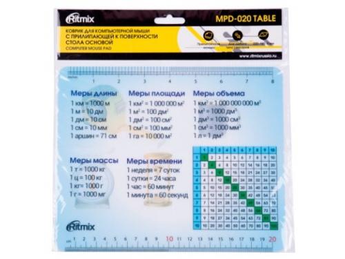 Коврик для мышки Ritmix MPD-020 Table (со шпаргалкой по математике), вид 1