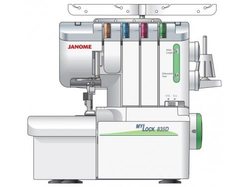 ������� Janome M-835D, �����, ��� 1