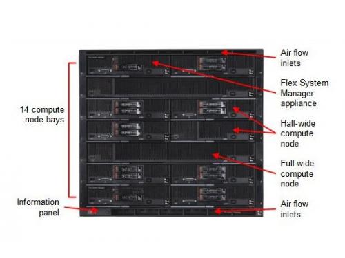 ����� Lenovo 8721K1G Express (��� IBM Flex System; 2�� �� 2500 ��), ��� �������, ��� 2