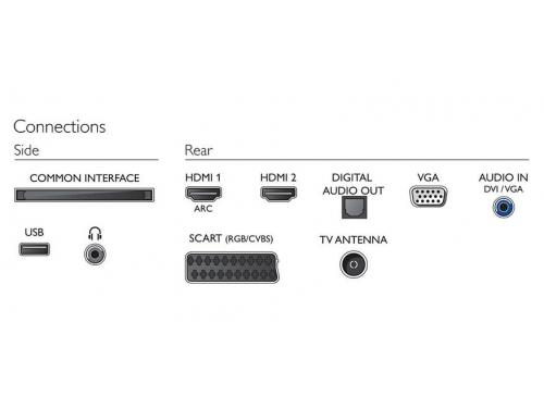 телевизор Philips 22PFT4031/60 (22'' Full HD), вид 3