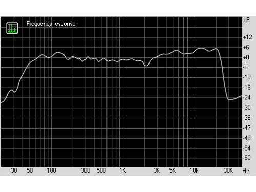 Компьютерная акустика Edifier R2700, 2.0, чёрные (MDF, 20-20000Гц, 2x64Вт, RCA, S/PDIF), вид 5