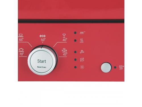 ������������� ������ Bosch SKS 51E11� ����������, ��� 2
