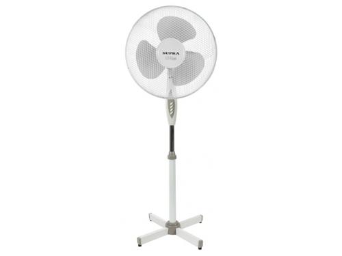 Вентилятор Supra MVF-1611, вид 1
