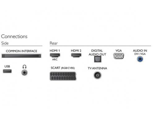 телевизор Philips 24PHT4000 /60, вид 4