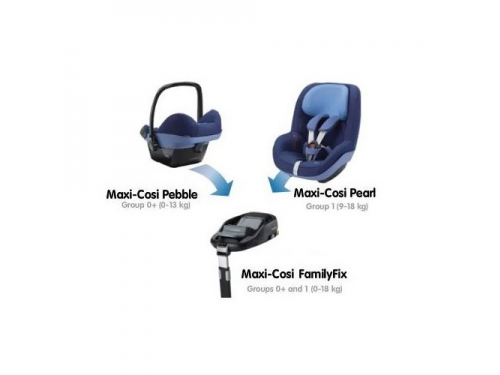 База для автокресла Maxi-Cosi FamilyFix, черная, вид 3