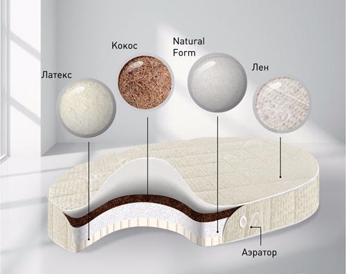 Матрас для детской кроватки Nuovita Nido Magia Latex Linen овальный