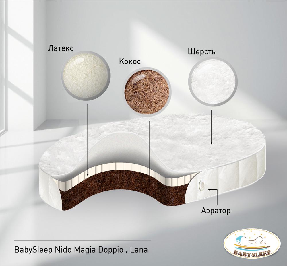 Матрас для детской кроватки Nuovita Nido Magia Doppio Lana 125*75 овальный