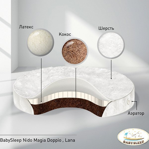 Матрас для детской кроватки Babysleep Nido Magia Doppio Lana (круглый)