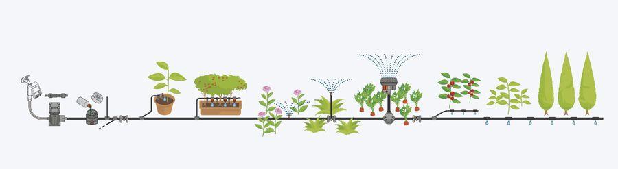 Садовый шланг Gardena 13015-20.000.00 (поливочный)